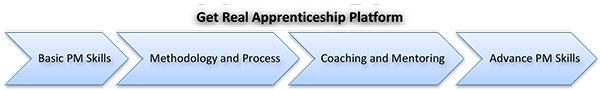 apprenticeship-platform